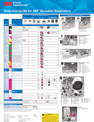 Open PDF of the 3M Cartridge Selection Poster resource