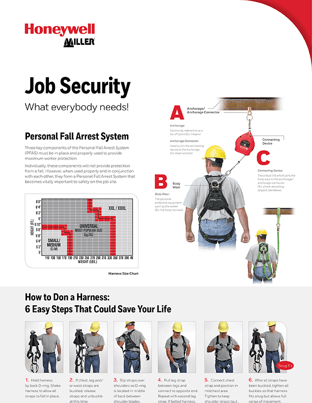 Open PDF of the Miller - Job Security Poster