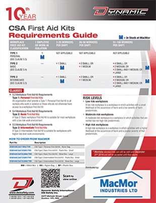 Picture for DSI - CSA First Aid Kit Requirements Guide